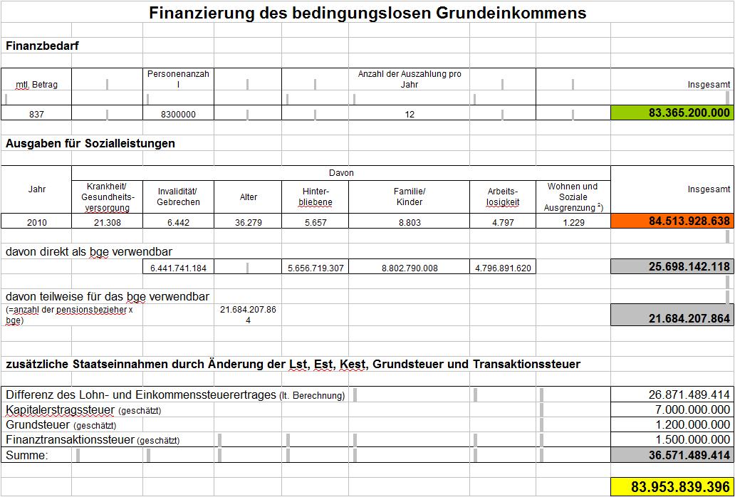 07-finanzierung